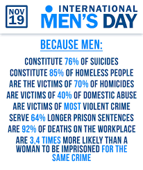 ask on International Mens Day ...