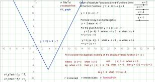 absfunction linear jpg
