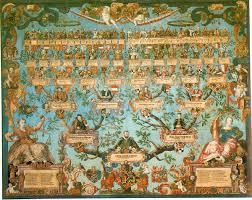 Church Genealogy Genealogy Wikipedia