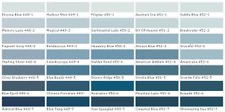 Shades Of Blue Paint Color Chart Pittsburgh Paints Pittsburgh Paint Colors Pittsburgh
