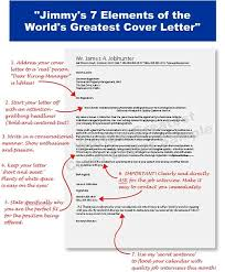 Elements Of A Good Cover Letter Amazing Cover Letter Sample 8