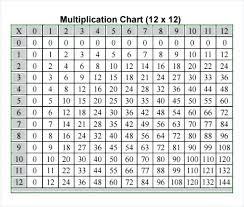 Printable Multiplication Table 1 12 Nyaon Info