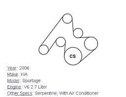 2006 kia sportage v6 2 7l serpentine belt diagram a serpentine belt routing guide for a 2006 kia sportage v6 2 7l