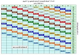 Garage Door Torsion Spring Conversion Chart Dandk Organizer