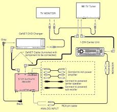 2004 chrysler pacifica fuse box wiring diagram 2008 chrysler 2001 chrysler lhs fuse box diagram at 1999 Chrysler Concorde Fuse Box Diagram