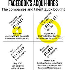 Go to formative.com and click login: 2. How Mark Zuckerberg Hacked The Valley Bloomberg