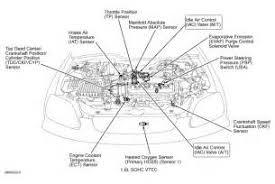similiar 2001 honda civic engine diagram keywords diagram as well 1994 honda accord engine diagram also 2001 honda