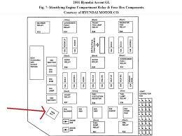 fuse box for hyundai elantra wiring diagram weick 2003 hyundai elantra fuse box diagram at 2001 Hyundai Elantra Fuse Box Map