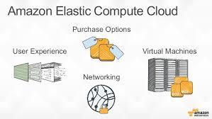Amazon Elastic Compute Cloud Introduction To Amazon Ec2