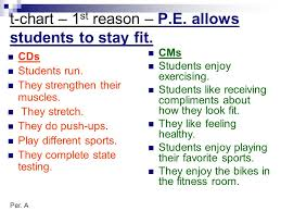 persuasive essay subject should physical education classes be a  6 t chart