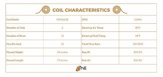 Propylene Glycol Boiling Point Chart Why Is Ethylene Glycol The Best Find Out Obermiller