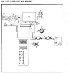 mercury wiring harness diagram solidfonts 1979 mercury 115 wiring harness diagram discover your