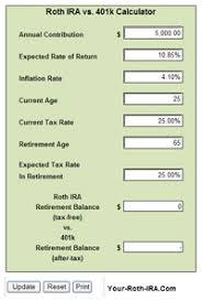 Roth Investment Growth Calculator Gold Investment