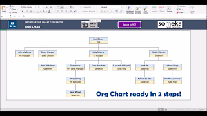 excel template organizational chart automatic organizational chart maker excel template