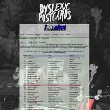 College Radio Charts 2017