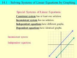 special systems of linear equations consistent system has at least one solution