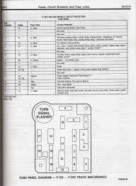 1982 f100 ford fuse diagram pirate4x4 com 4x4 and off road forum if you want the cover for the fuse box all the 80 86 trucks and bronocs are the same
