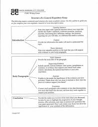Sample Expository Essay Sample Expository Essays Good Essay What Is A Outline Tea