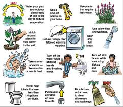 water conservation inside your home conservation water conservation