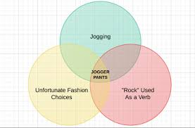 Pants Venn Diagram Jogger Pants Must Be Stopped Runners World