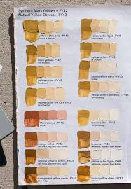 Yellow Ochre And Mars Yellow Oil Paints Oil Painting