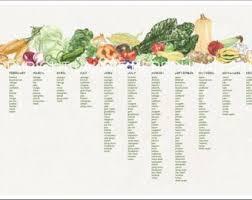 Seasonal Produce Chart New England Growing Seasons 11x17 Etsy