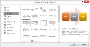How To Insert A Flow Chart Into Word Create A Flowchart In Microsoft Office Powerpoint And Word