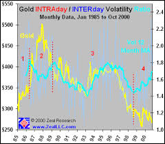Polygraph Chart Markings Golden Gyrations