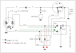 the unofficial yamaha cv owner s guide articles when the start button is pressed or the kickstarter is kicked the magneto turns and power goes via b r to charge the capacitor in the cdi