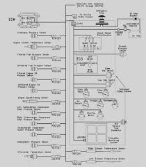 awesome 1998 3406e cat oil pressure switch wire diagram wiring unusual caterpillar wiring diagram caterpillar c18 cat 70 pin ecm picturesque with on manual 1998 3406e cat oil pressure switch wire diagram
