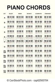 Piano Chords Or Piano Key Notes Chart On White Background Vector