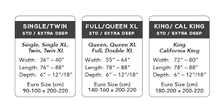 Mattress Size Guide For Fitted Jersey Sheets From Single To
