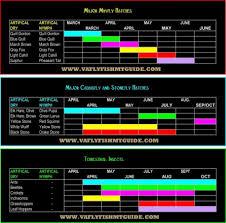 Wv Hatch Chart Hatch Charts Swittersb Exploring