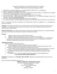 Refernce Letter Template Recommendation Letter Sample For Graduate School From Friend New