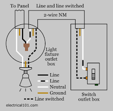 light switch wiring electrical 101 3 way light switch wiring at Wiring A Switch