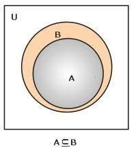 Venn Diagram Maker Discrete Math Venn Diagram Make A Venn Diagram Math Tutorvista Com