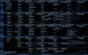 Star Trek Impulse Speed Chart Starship Mechanics The Engines Cannae Take It