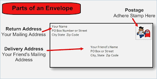 how to address a letter with a po box letter envelope address tomlaverty net