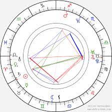 Toby Stephens Birth Chart Horoscope Date Of Birth Astro