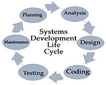 Igcse Ict Systems Analysis And Design