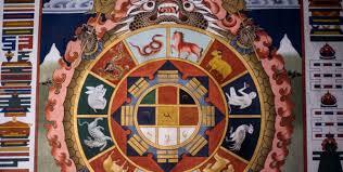 Buddhist Astrology Birth Chart Tibetan Astrology About Tibet I Tibet Travel Tours