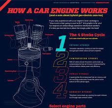how car works solid graphikworks co 1994 Honda Accord Engine Diagram how car works