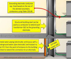 6 bonding wire fantastic 10pcs equipotential bonding wire solar 6 bonding wire perfect 250 30 a 6 a grounding