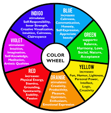 Chromotherapy Color Chart Color Therapy A Holistic Approach To Home Decorating