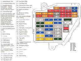2006 audi a6 fuse diagram 2006 diy wiring diagrams 06 audi a4 fuse box 06 home wiring diagrams