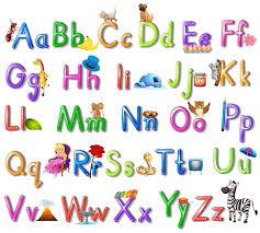 Jolly Phonics Alphabet Chart Jolly Phonics Brisbane Kids