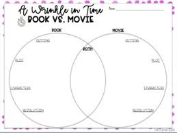 Book Vs Movie Venn Diagram A Wrinkle In Time Book Vs Movie