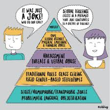 how rape jokes contribute to sexual violence in society image via ashley fairbanks
