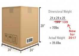 New Fedex Ups Dimensional Weight Rules For 2015 2016 2017
