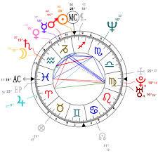 Luxury Astrotheme Free Chart Bayanarkadas